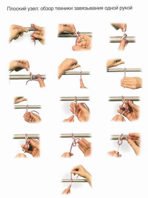 Рекомендуется к использованию по возможности.  1.2 Плоский (морской) узел Техника завязывания двумя руками.